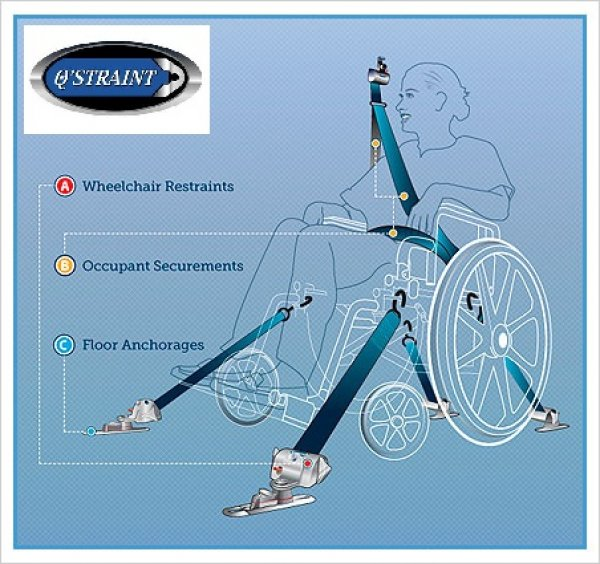 Handicap Vans, Disability Buses, Wheelchair Access Vehicle Conversion Products - Q'STRAINT WHEELCHAIR & OCCUPANT RESTRAINT SYSTEM