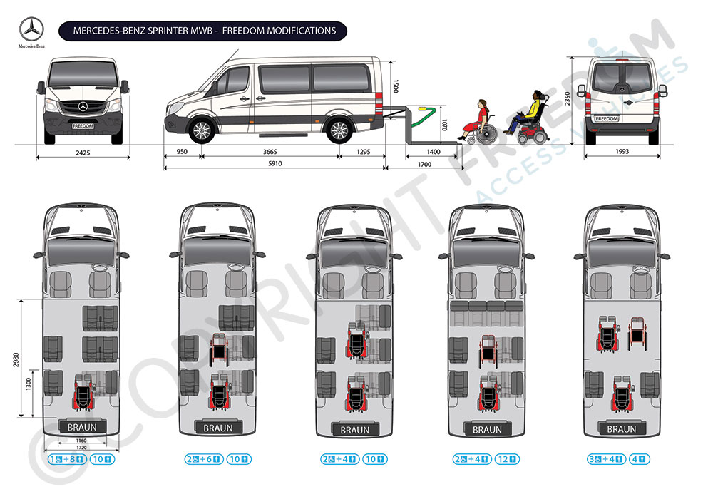 Wheelchair access vehicle conversions mercedes sprinter for Mercedes benz sprinter conversion