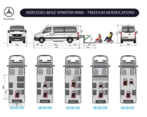 Mercedes Sprinter MWB Floor Plan - Freedom Access Vehicles modify standard vans and buses into passenger accessible transport and wheelchair accessible vehicles.